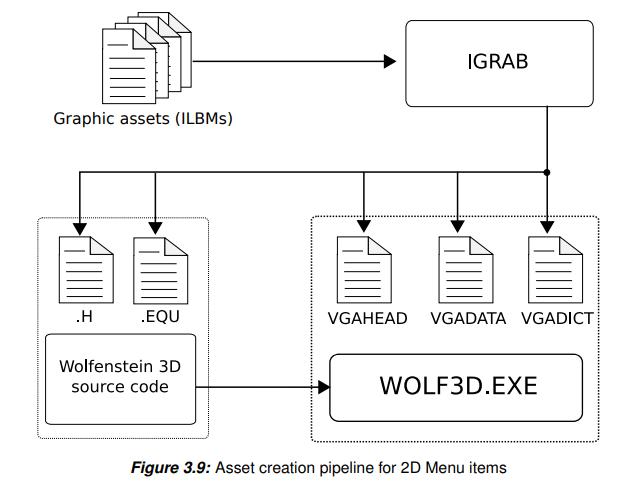 Как id Software создавала Wolfenstein 3D на основе технологий из Commander Keen - 16