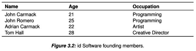 Как id Software создавала Wolfenstein 3D на основе технологий из Commander Keen - 3