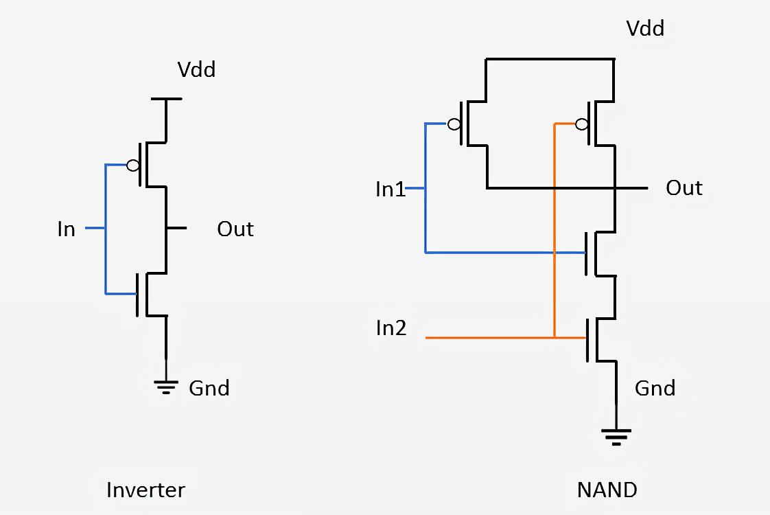 Как разрабатываются и производятся процессоры: проектирование ЦП - 2
