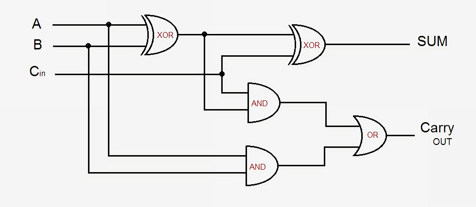 Как разрабатываются и производятся процессоры: проектирование ЦП - 3