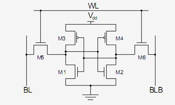 Как разрабатываются и производятся процессоры: проектирование ЦП - 4