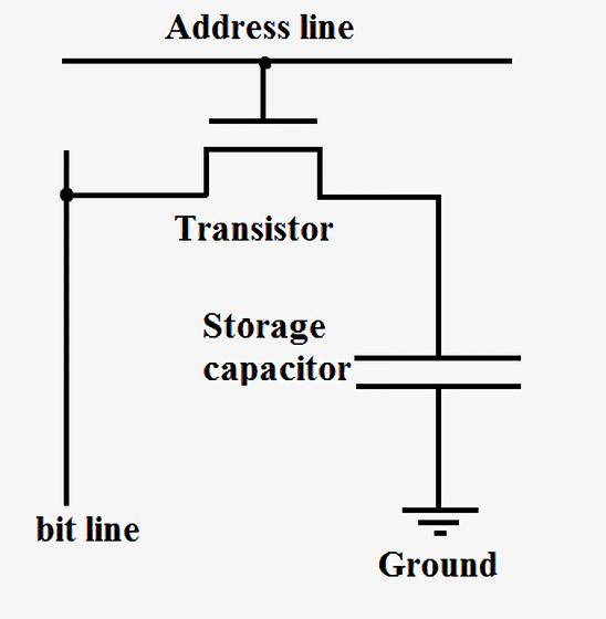 Как разрабатываются и производятся процессоры: проектирование ЦП - 5