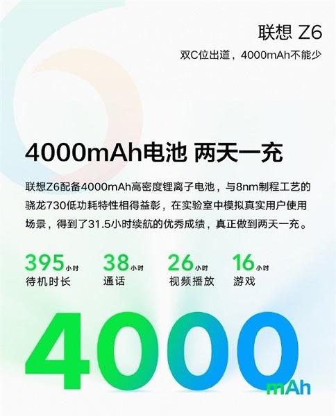 Lenovo Z6 работает до 16 часов в играх и 26 часов в режиме воспроизведения видео