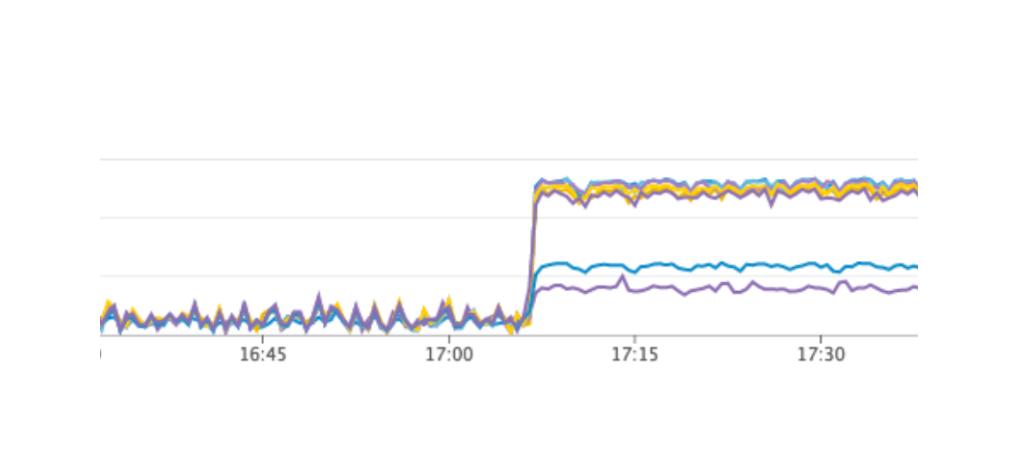 Отказоустойчивый кластер PostgreSQL + Patroni. Опыт внедрения - 11