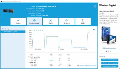 Новая статья: Обзор накопителя WD Blue SN500 NVMe SSD: мейнстрим на новых рельсах