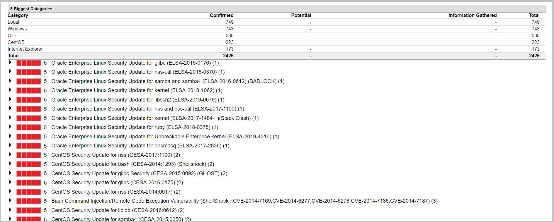 Как я стал уязвимым: сканируем ИТ-инфраструктуру с помощью Qualys - 10