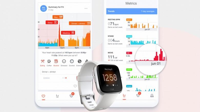 Мерцательная аритмия и даже диабет: устройства Fitbit благодаря поддержке ПО Cardiogram способны определять различные нарушения здоровья
