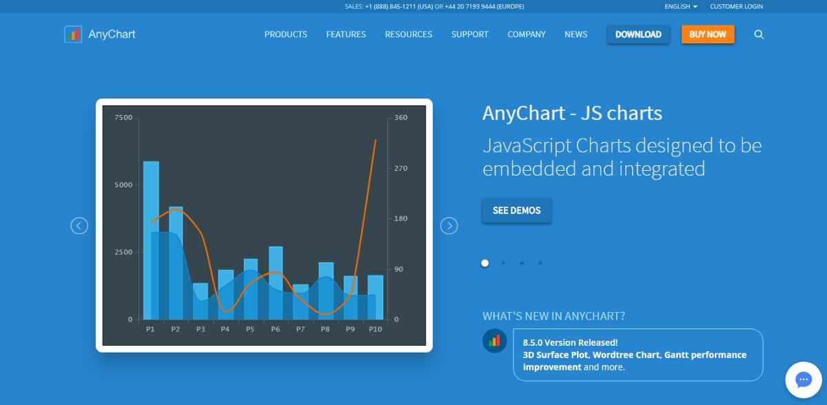 10 лучших JavaScript библиотек для визуализации данных на графиках и диаграммах - 3