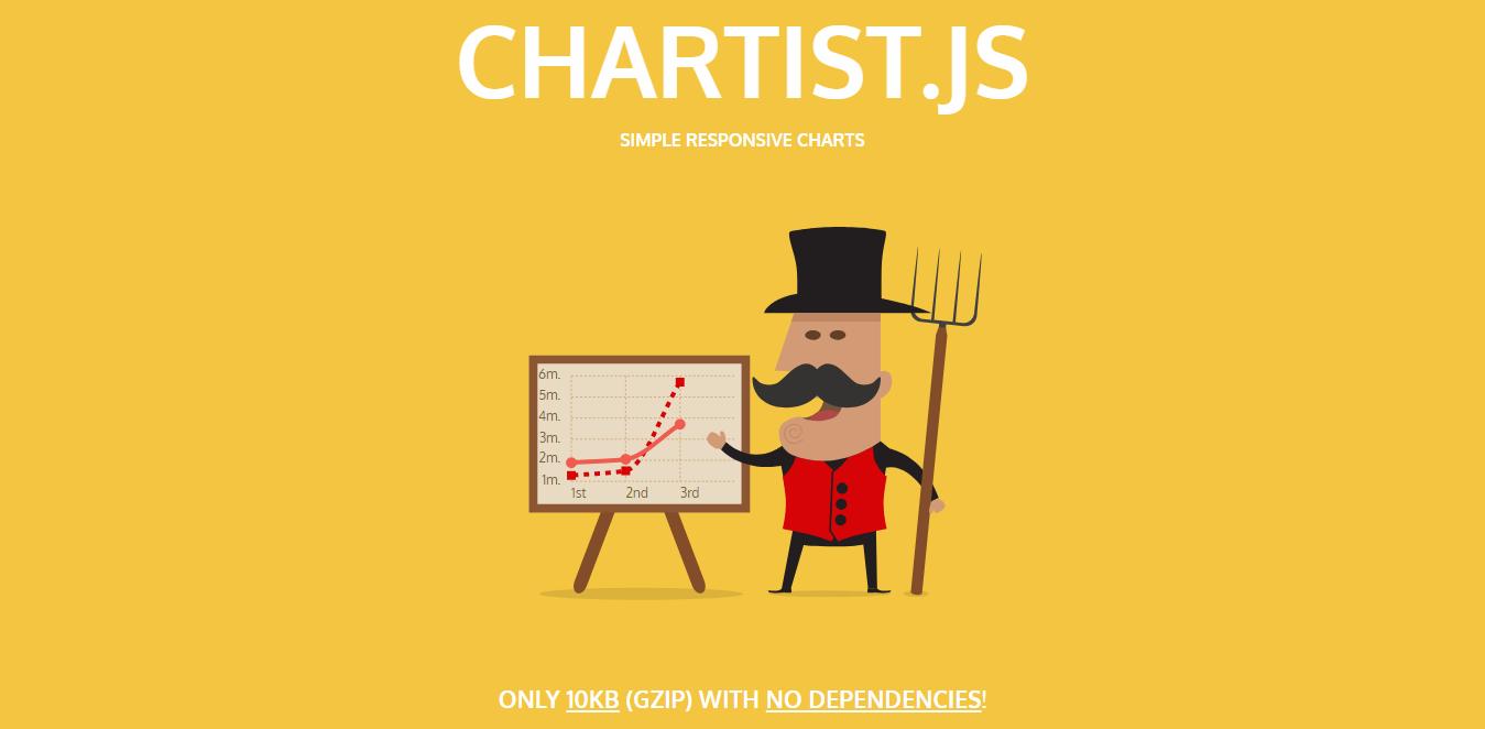 10 лучших JavaScript библиотек для визуализации данных на графиках и диаграммах - 5