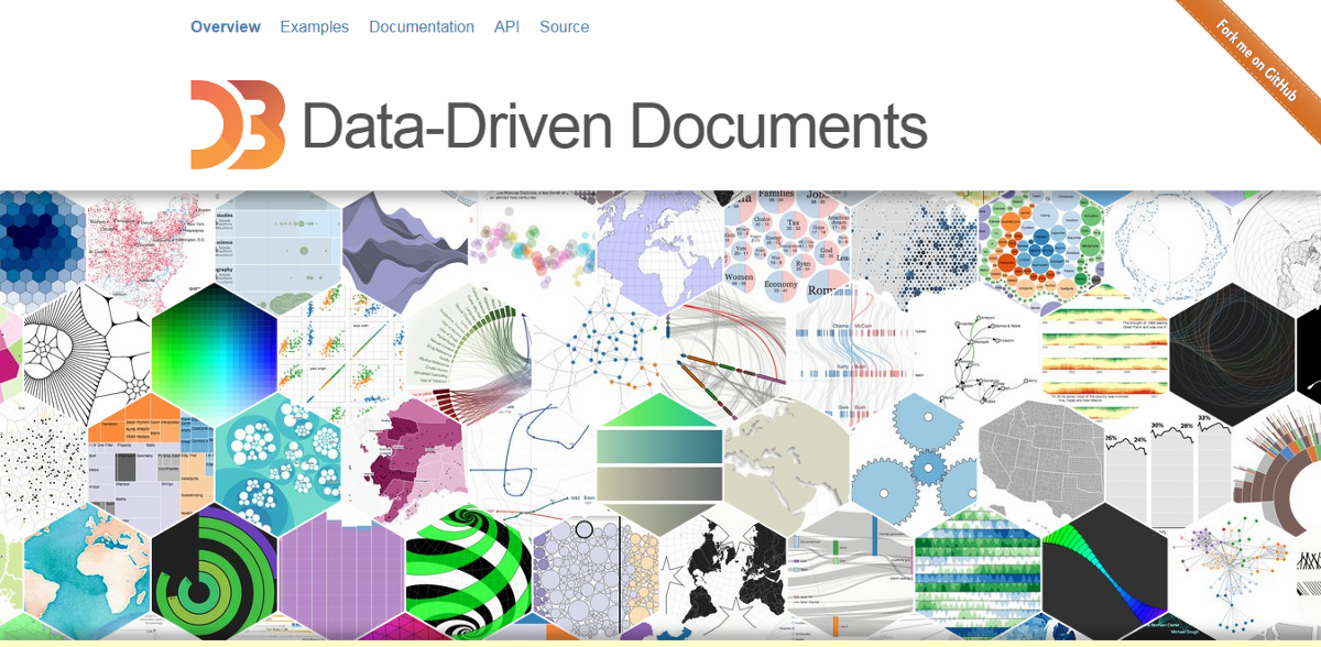 10 лучших JavaScript библиотек для визуализации данных на графиках и диаграммах - 6