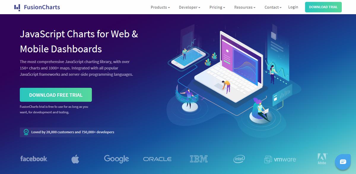 10 лучших JavaScript библиотек для визуализации данных на графиках и диаграммах - 7