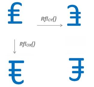 Методы сопряжения электрических соединений при трассировке дифференциальных пар на печатных платах - 10