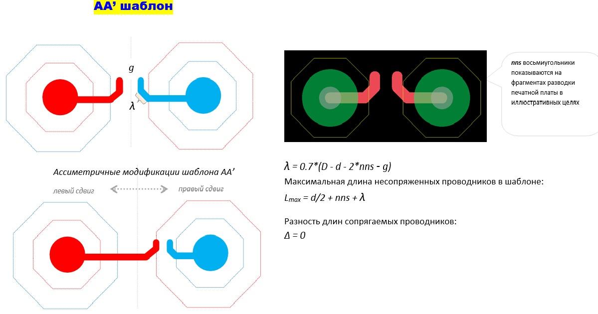 Методы сопряжения электрических соединений при трассировке дифференциальных пар на печатных платах - 11
