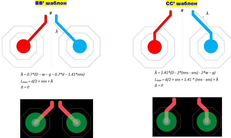 Методы сопряжения электрических соединений при трассировке дифференциальных пар на печатных платах - 12