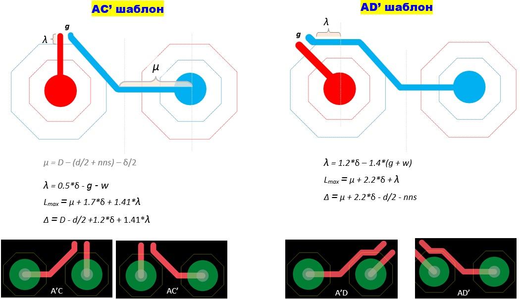 Методы сопряжения электрических соединений при трассировке дифференциальных пар на печатных платах - 15