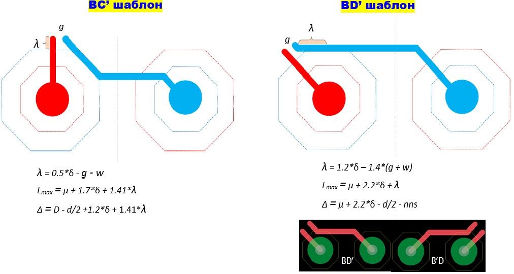 Методы сопряжения электрических соединений при трассировке дифференциальных пар на печатных платах - 17
