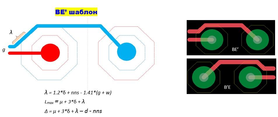 Методы сопряжения электрических соединений при трассировке дифференциальных пар на печатных платах - 18
