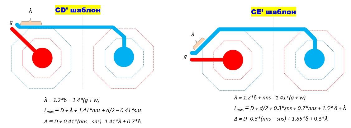 Методы сопряжения электрических соединений при трассировке дифференциальных пар на печатных платах - 19