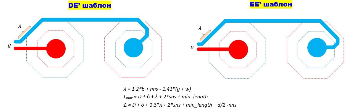 Методы сопряжения электрических соединений при трассировке дифференциальных пар на печатных платах - 20