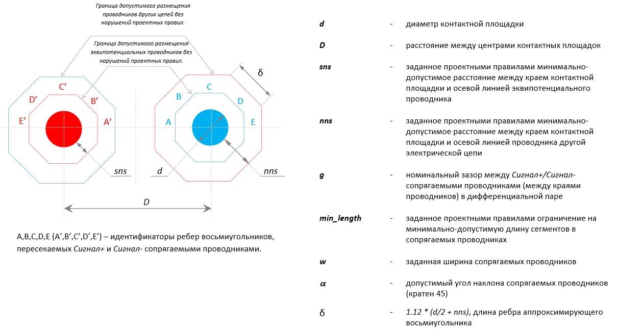 Методы сопряжения электрических соединений при трассировке дифференциальных пар на печатных платах - 9