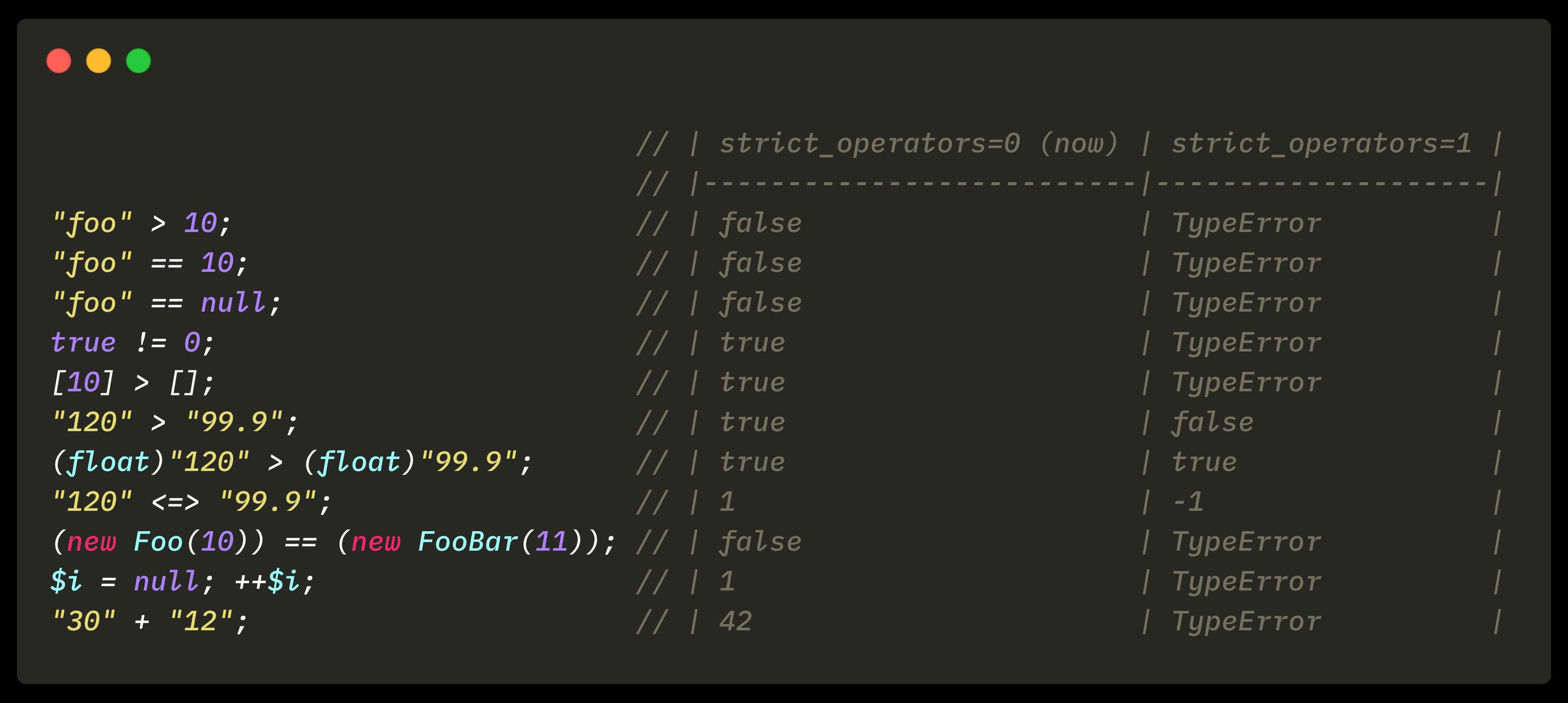 PHP-Дайджест № 159 (17 июня – 1 июля 2019) - 4