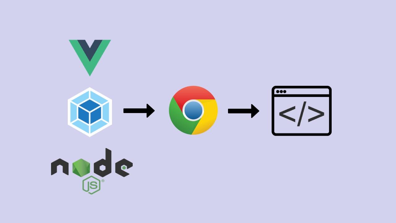 Как я сделал удобной разработку на Vue.js с server-side рендерингом - 1