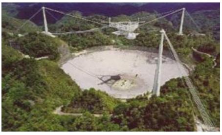 Математическая модель радиотелескопа со сверхдлинной базой - 2