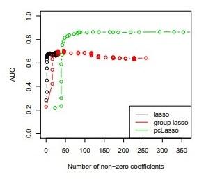 Deep (Learning+Random) Forest и разбор статей - 8