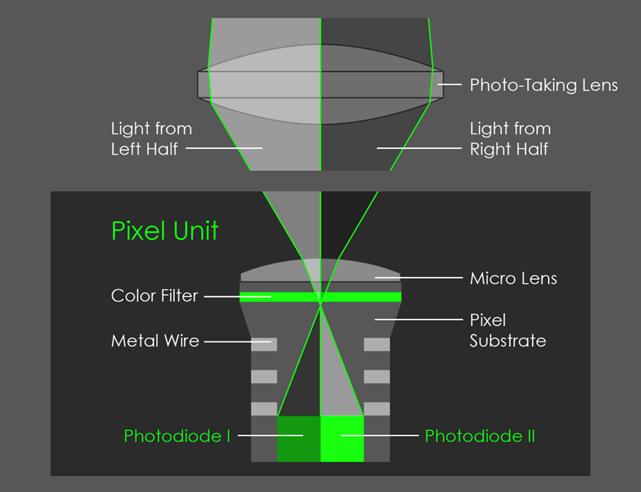 Камеры глубины — тихая революция (когда роботы будут видеть) Часть 2 - 16
