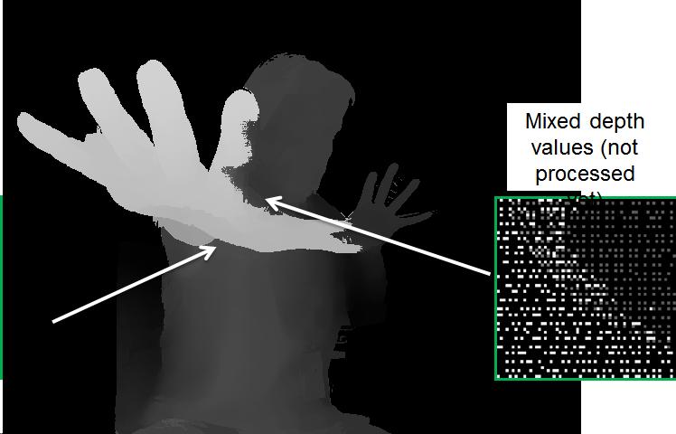Камеры глубины — тихая революция (когда роботы будут видеть) Часть 2 - 43