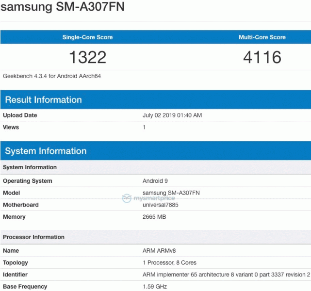 Спустя четыре месяца после выхода смартфона Galaxy A30 компания Samsung уже готовит его улучшенную версию