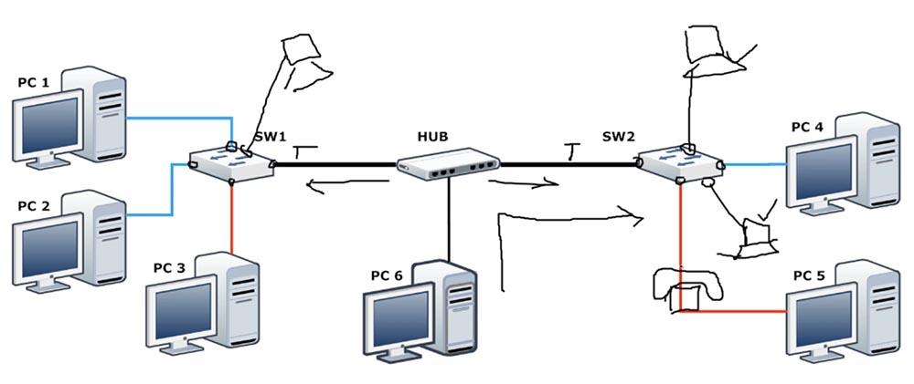 Тренинг Cisco 200-125 CCNA v3.0. День 12. Углубленное изучение VLAN - 3