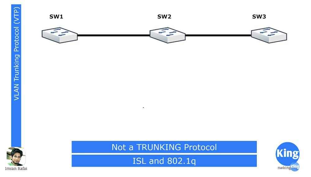 Тренинг Cisco 200-125 CCNA v3.0. День 12. Углубленное изучение VLAN - 4