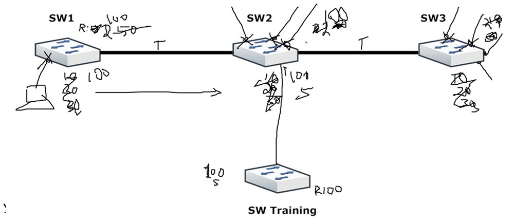 Тренинг Cisco 200-125 CCNA v3.0. День 12. Углубленное изучение VLAN - 7