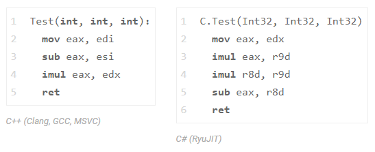 Peephole микрооптимизации в С++ и C# компиляторах - 1