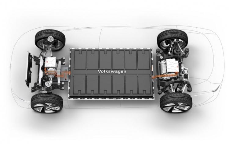 Reuters: Volkswagen предоставит Ford доступ к платформе для электромобилей MEB