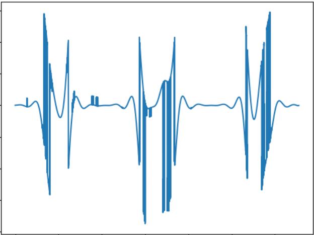 Преобразуем изображение в звук — что можно услышать? - 4