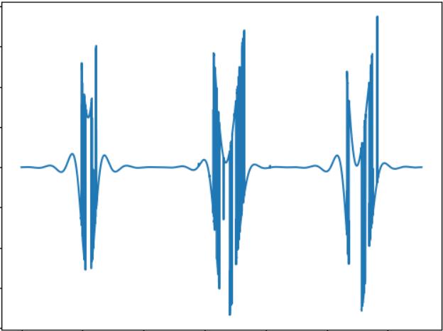 Преобразуем изображение в звук — что можно услышать? - 6