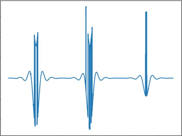 Преобразуем изображение в звук — что можно услышать? - 8