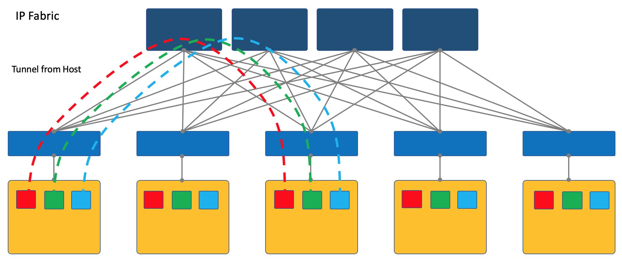 Автоматизация Для Самых Маленьких. Часть первая (которая после нулевой). Виртуализация сети - 8