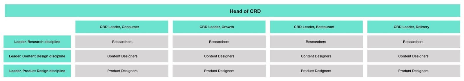 Дайджест продуктового дизайна, июнь 2019 - 38