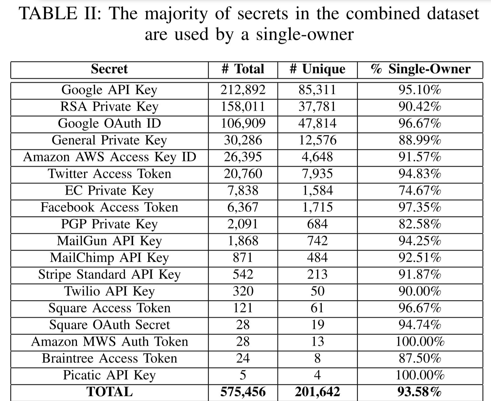 Как секретный ключ Huawei попал в прошивки маршрутизаторов Cisco - 4