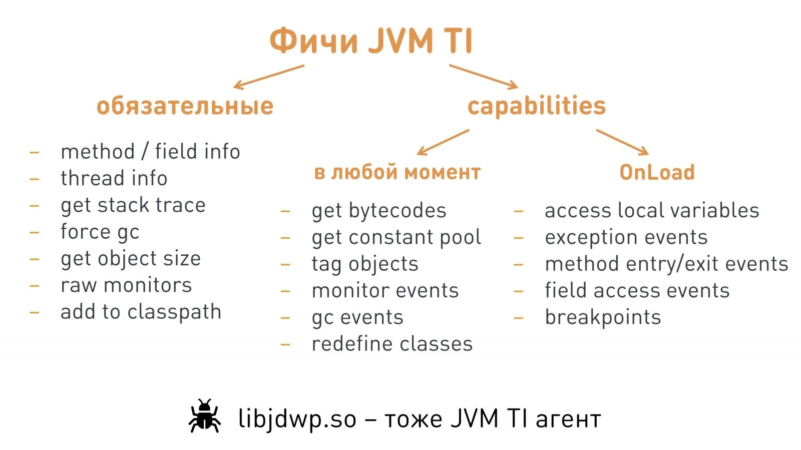 JVM TI: как сделать плагин для виртуальной машины - 11