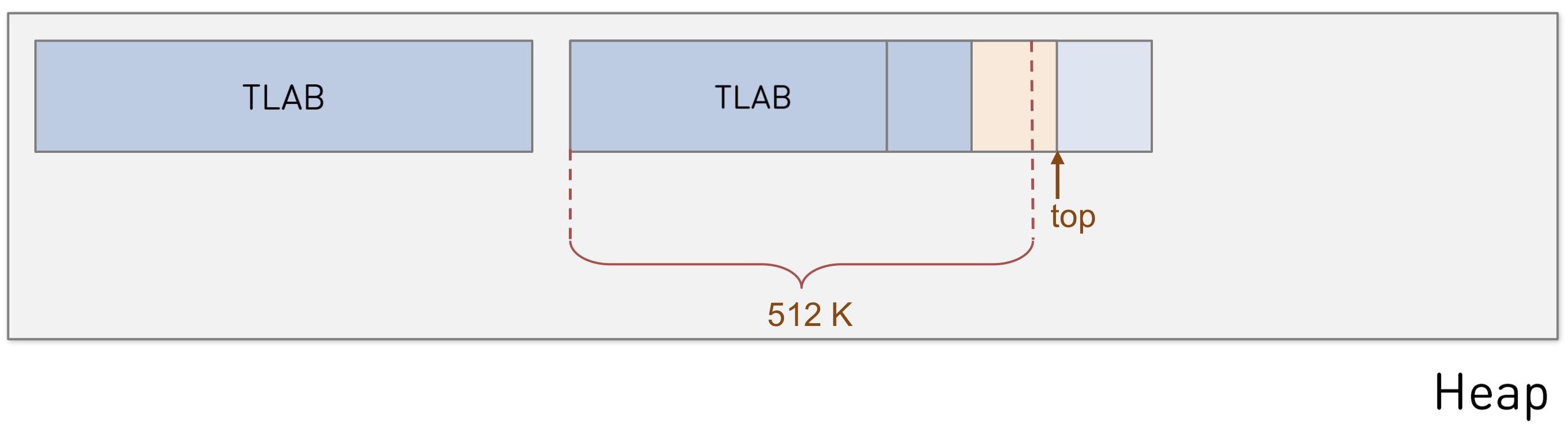 JVM TI: как сделать плагин для виртуальной машины - 21