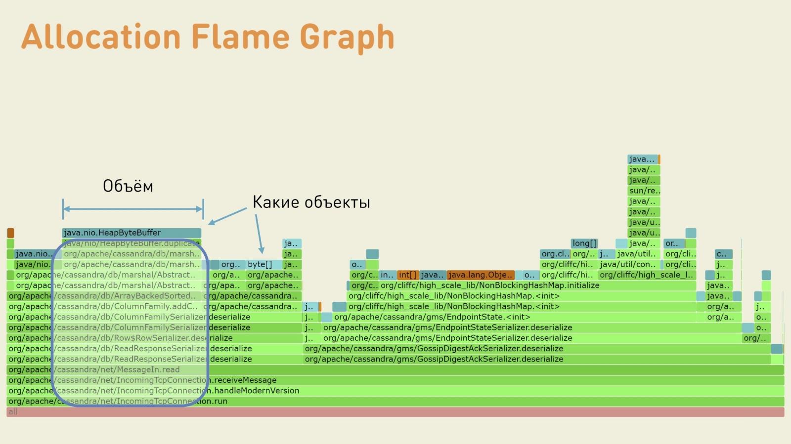 JVM TI: как сделать плагин для виртуальной машины - 22