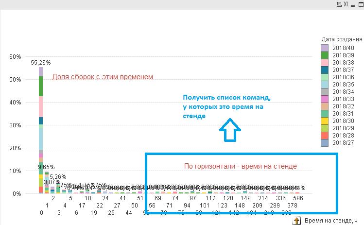 Метрики DevOps – откуда брать данные для расчетов - 2