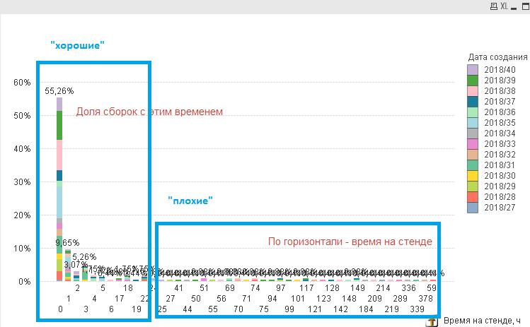 Метрики DevOps – откуда брать данные для расчетов - 1