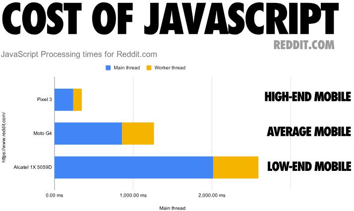 Цена JavaScript в 2019 году - 3