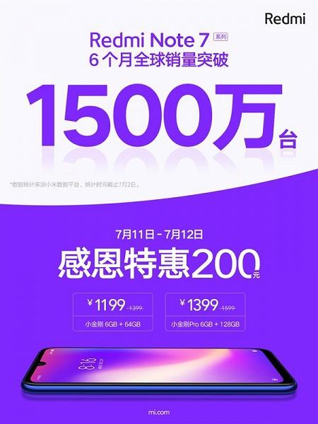Продажи Redmi Note 7 превысили 15 миллионов менее чем за 6 месяцев, в честь этого смартфоны подешевели