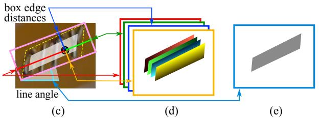 Вижу, значит существую: обзор Deep Learning в Computer Vision (часть 2) - 23